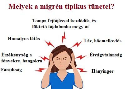 a migrén súlycsökkenést okoz